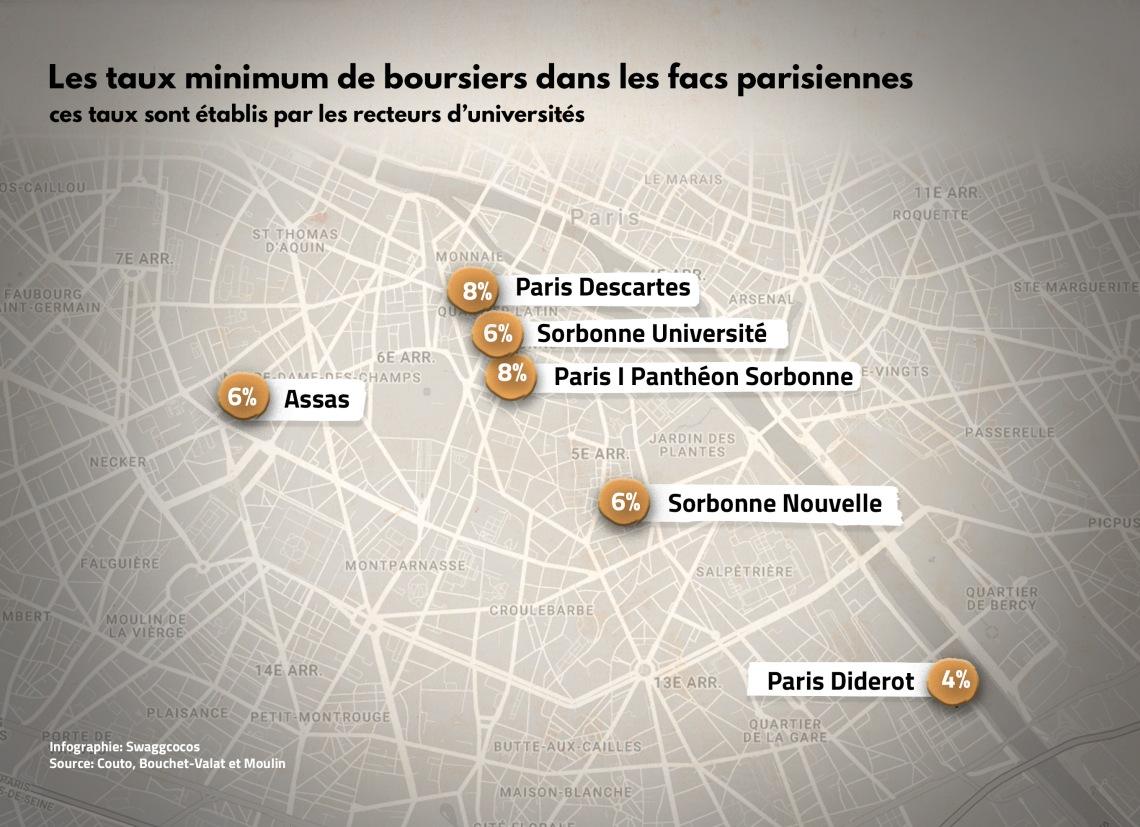 taux boursiers minimum parcoursup paris intra muros.jpg